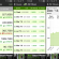 Real Agriculture Launches Free Commodity Markets iOS App